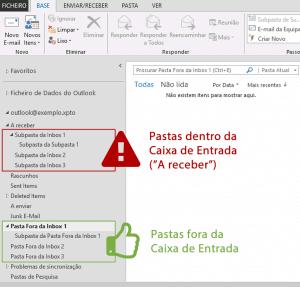 Outlook não sincroniza correctamente sub-pastas na Caixa de Entrada